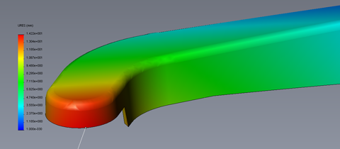 Design Modeling and Analyses
